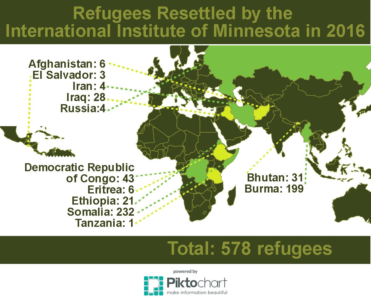2016 Refugee Map